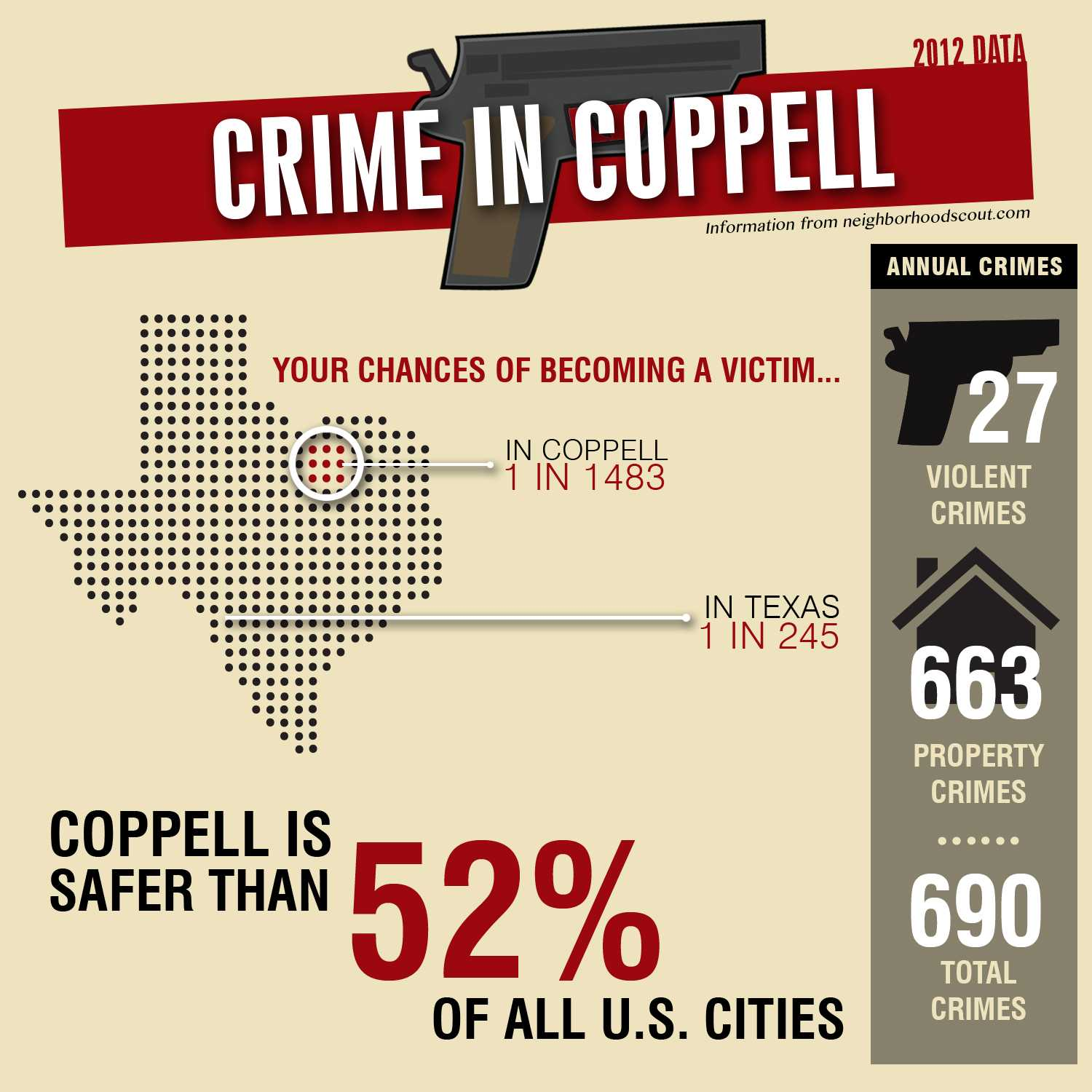 Coppell Police Department wins first place in National Night Out Awards